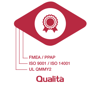 Certificazione UL QMMY2